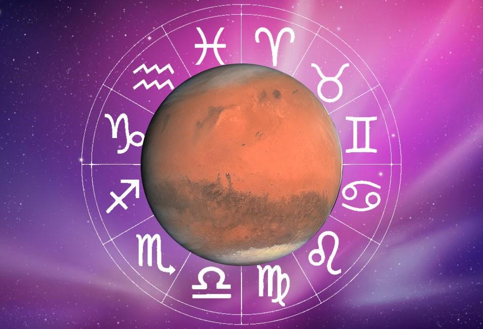 Марс в знаках зодиака (часть 1)